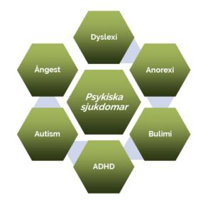 barnförsäkring-autism-diagnos